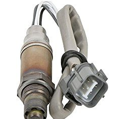 Global Exhaust Gas Sensing Type Sensors Market