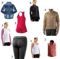 United States High Performance Apparel Market 2017