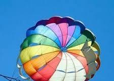 Commercial Parachutes Market