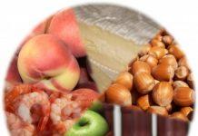 food allergen testing