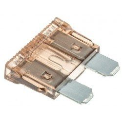 automotive fuses market