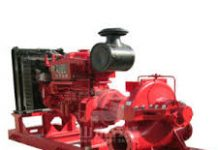 global fire pump market outlook